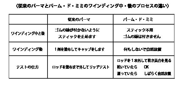 72b652bd999b3771eda8cb6f39fdcfba
